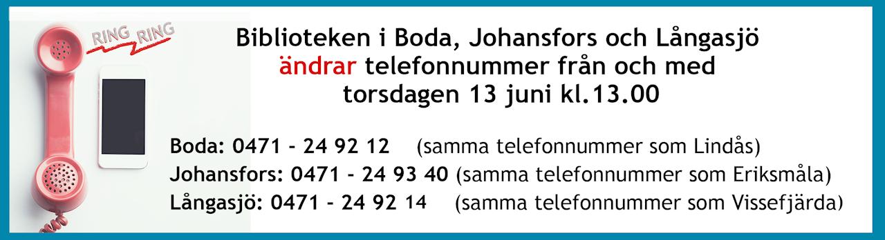 Ändrade telefonnummer